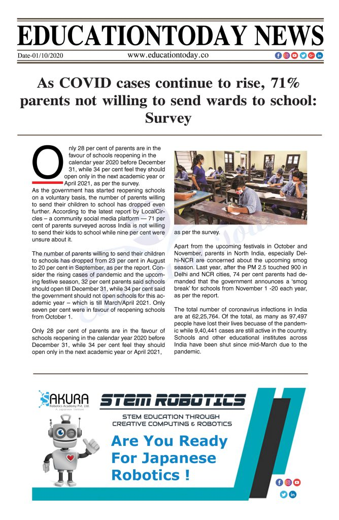 As COVID cases continue to rise, 71% parents not willing to send wards to school: Survey