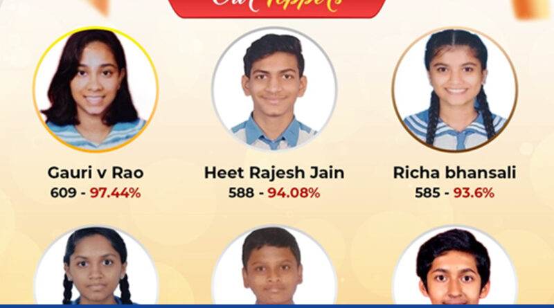 Students of Achieve School of Education record outstanding performance in the class 10 board exams - Education News